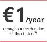 €1 for the first year. See footnote 7.